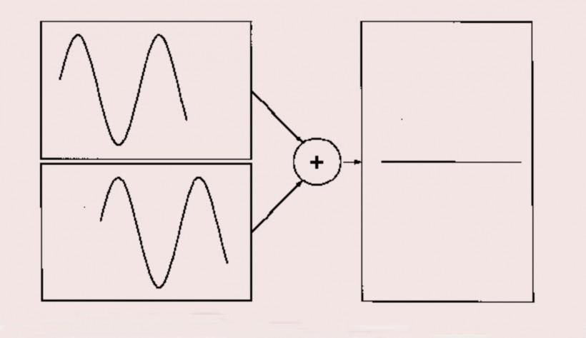 揭秘合成器(4):滤波器与相位