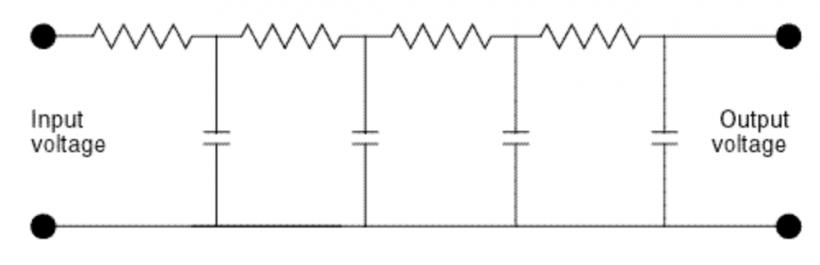 揭秘合成器(5):深入滤波器 (二)