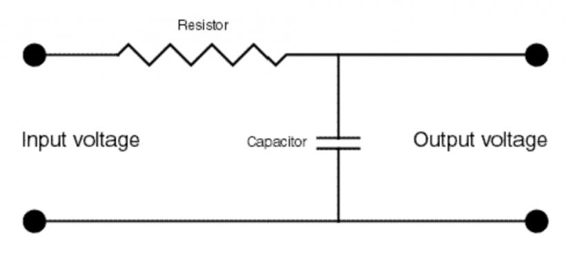 揭秘合成器(5):深入滤波器  (一)