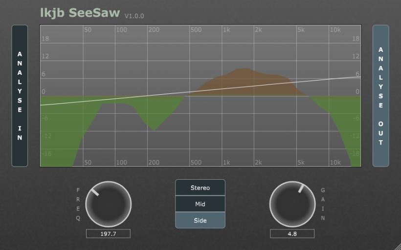 福利:SeeSaw 均衡器免费下载