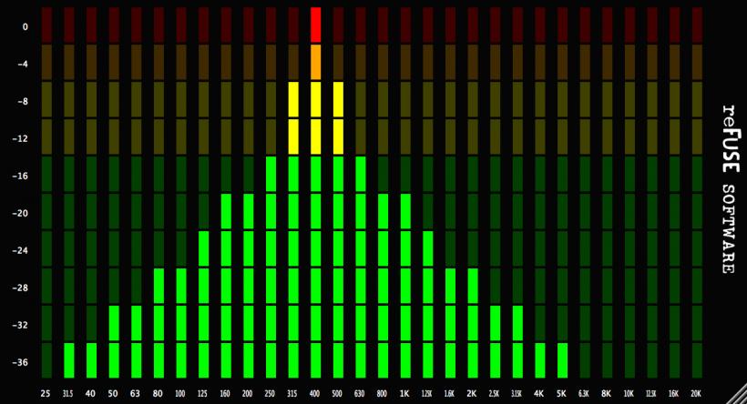 福利:Cheap RTA 实时频谱分析插件免费下载