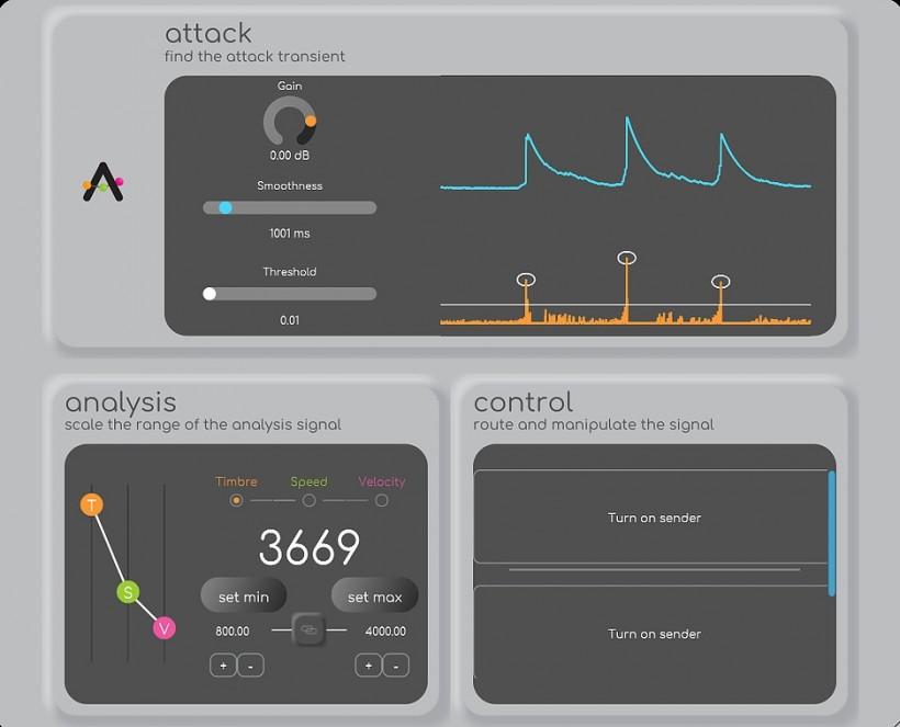 任何物理界面都能变成你的打击垫或 MIDI 控制器